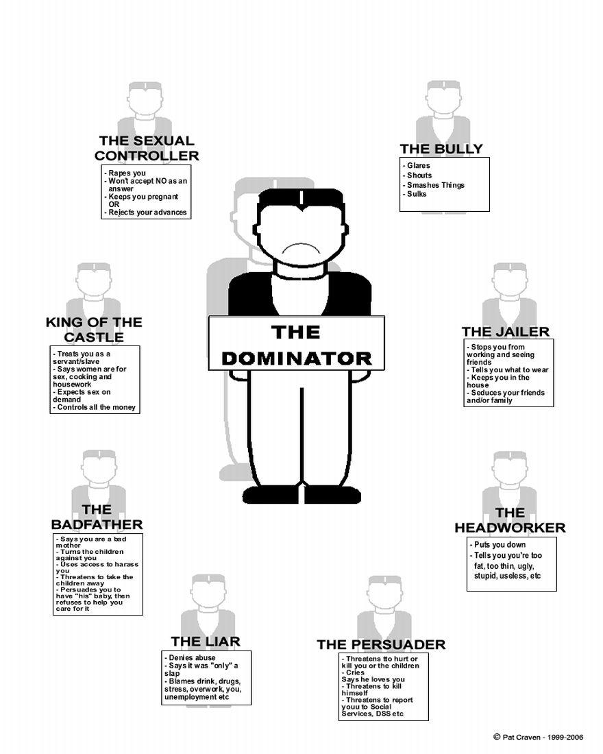 the-dominator